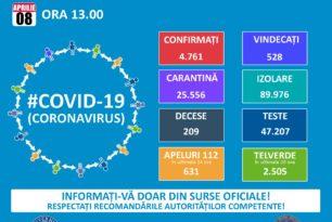 COVID-19 JÁRVÁNYRA VONATKOZÓ TÁJÉKOZTATÁS (2020.04.08)